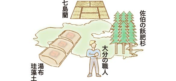 大分市の注文住宅なら日本ハウジング | 大分の職人・七島藺・湯布珪藻土・佐伯の肥沃杉