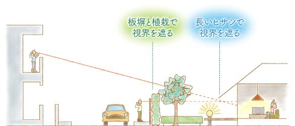 大分市の注文住宅なら日本ハウジング | 家と庭とインテリアの同時設計