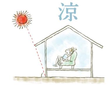 ZEH仕様で高断熱の夏涼しい住宅