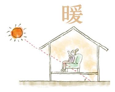 ZEH仕様の高断熱で冬暖かい家づくり